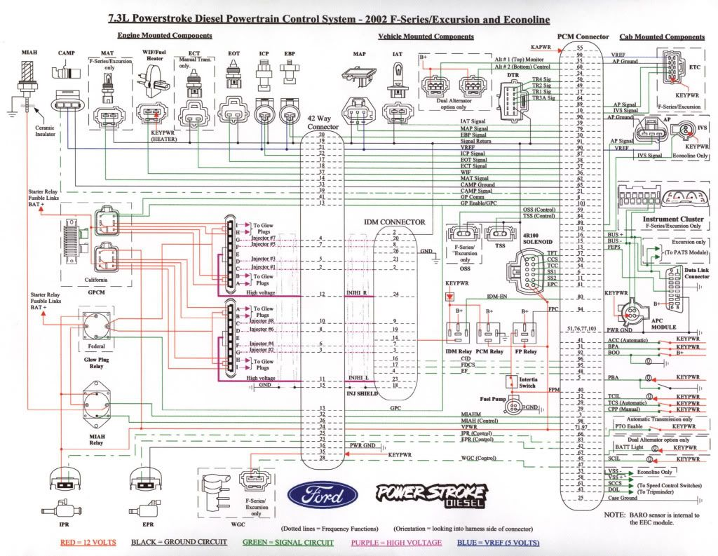 Gp relay wiring causing issues diesel forum thedieselstop click image for larger version name 2002ford73lpowertraincontrolsystemg views 92 size 1735 asfbconference2016 Image collections