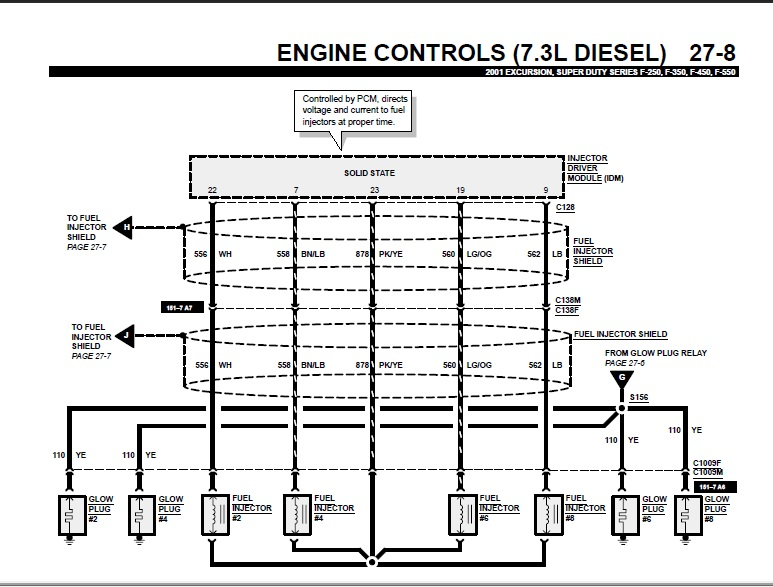 Engine Misfire - Diesel Forum