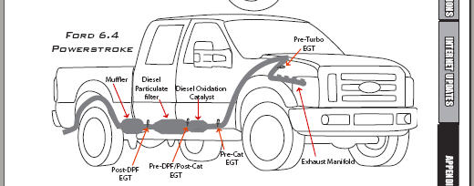 6 4l egt sensor locations - diesel forum