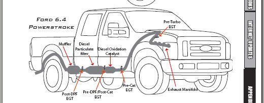 6 4l egt sensor locations diesel forum thedieselstop com click image for larger version 6 4 egt sensors jpg