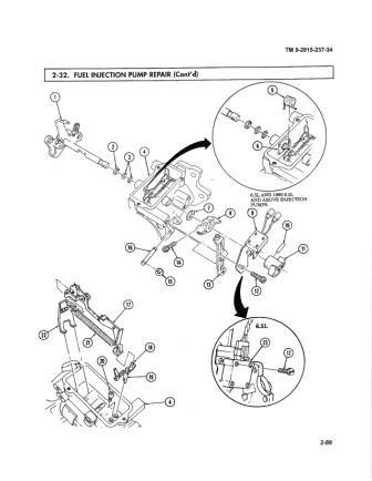 6.9 stanadyne diagrams - page 2 - diesel forum - thedieselstop.com deutz injector pump diagram #9