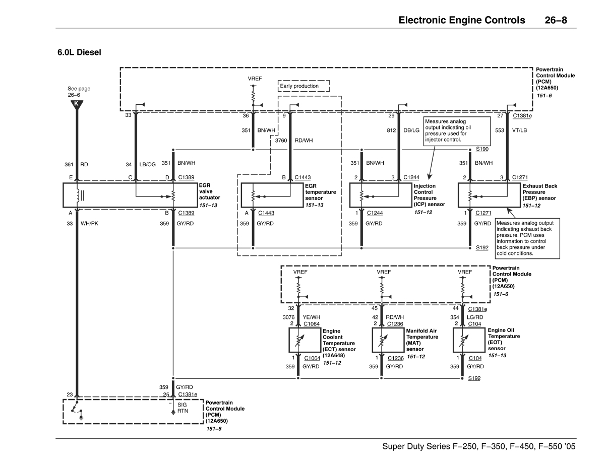 2005 F250 6 0 Wiring Diagram