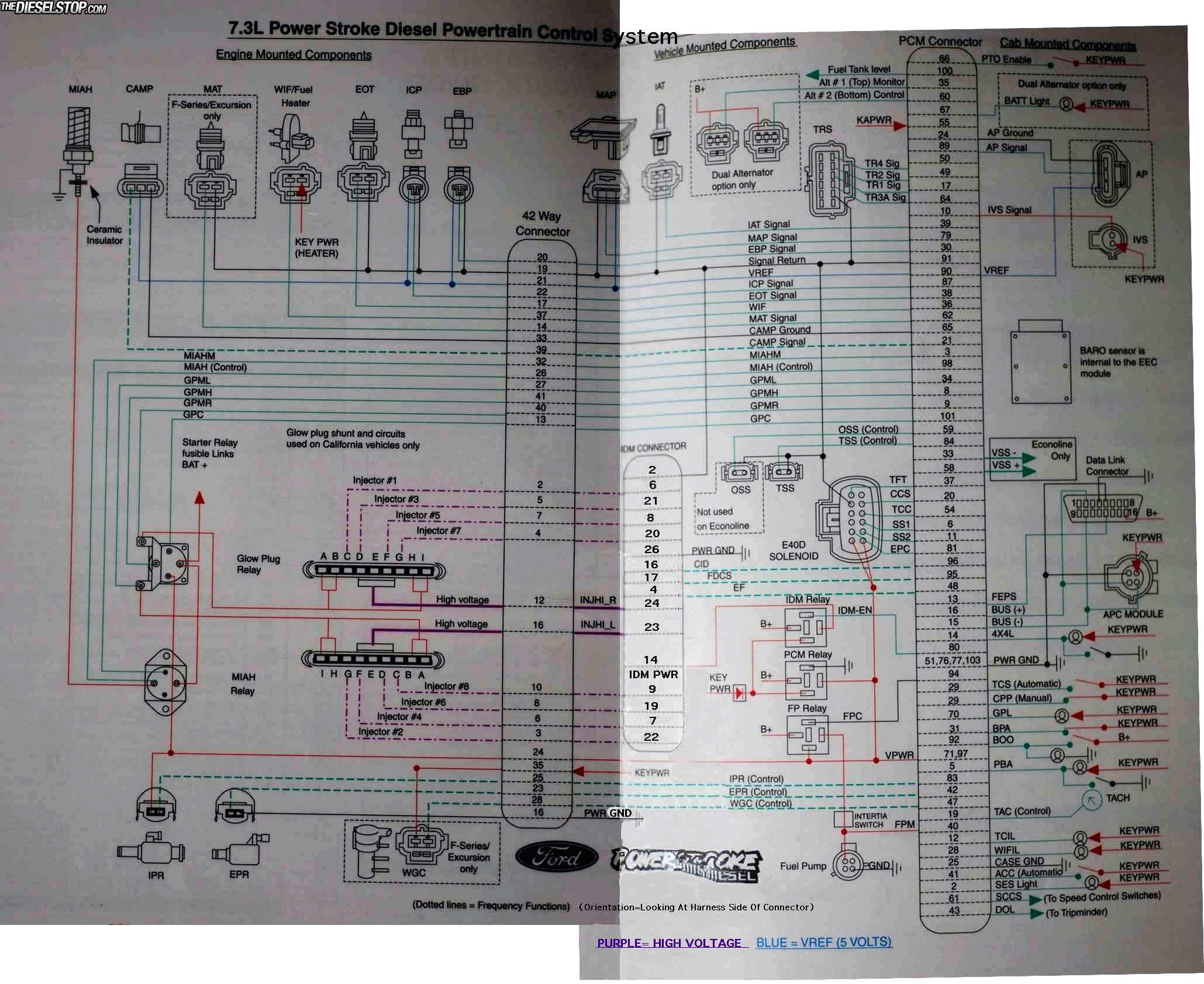 With 7 3 Injector Wiring Diagram On Wiring Diagram For Marinco Plug