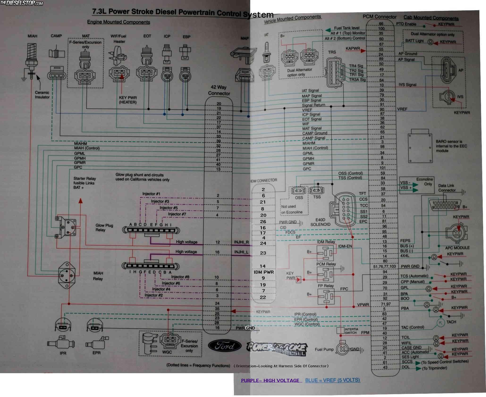 Diesel Forum Thedieselstop Com 1985 Ford F-150 Wiring Diagram