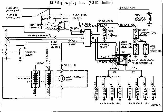 diesel glow plug wiring diagram 1990 f250 7 3l idi wait to start light the diesel stop 6.2 diesel glow plug wiring diagram 1990 f250 7 3l idi wait to start light