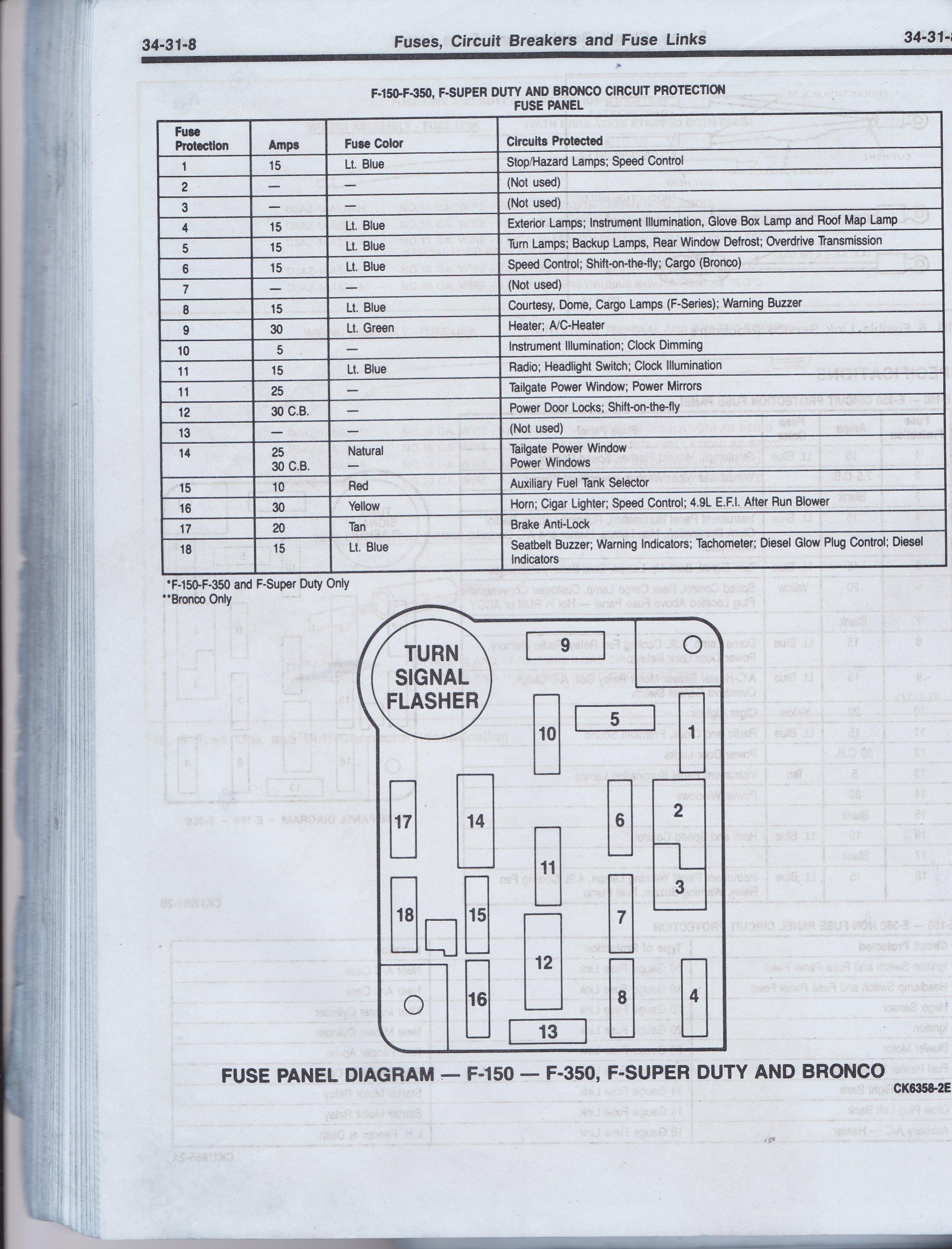 112802d1500678921-89-f350-coolant-temperature-sensor-89-fuse-panel  F Fuse Box on 89 f350 clutch master cylinder, 89 f350 starter, 89 f350 steering column,