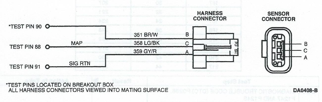 Map Sensor Wiring Diagram F150 - Wiring Diagram Article on toyota ignition coil wiring diagram, toyota igniter wiring diagram, toyota throttle sensor wiring diagram,