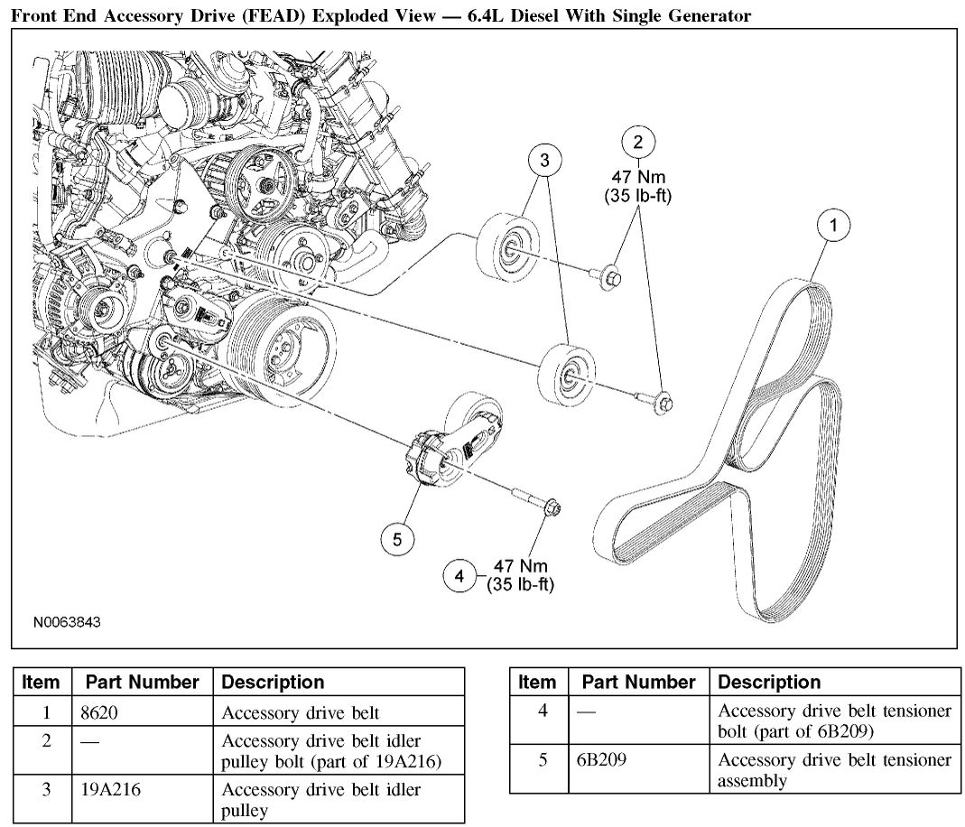Serpentine Belt Tensioner  And Associated Parts