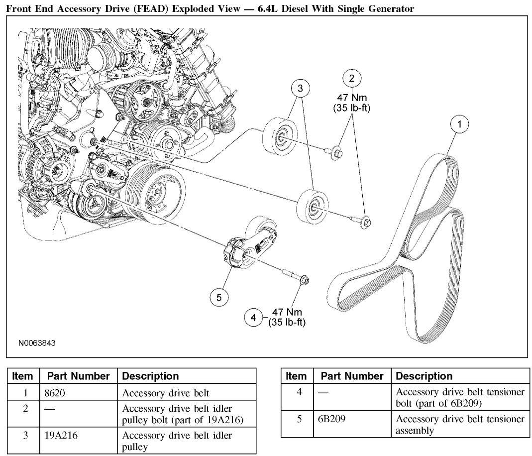Serpentine Belt Tensioner  And Associated Parts  - Diesel Forum
