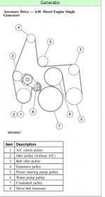 serpentine belt diagram | the diesel stop  the diesel stop