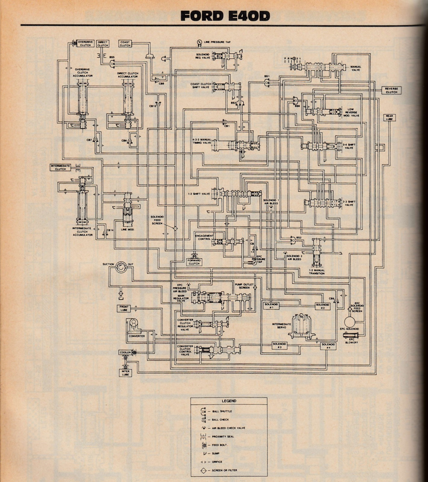 ford e4od transmission parts diagram e4od does intermediate band apply with no solenoid power  the  e4od does intermediate band apply with