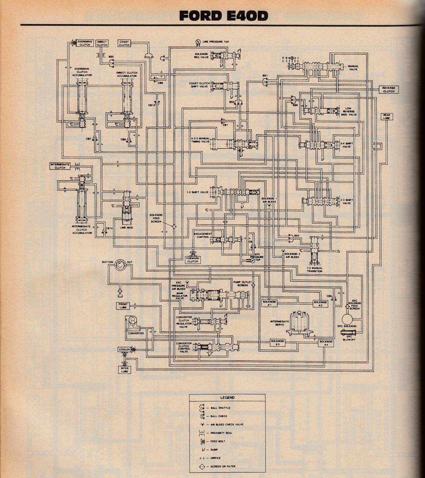 4r70w Hydraulic Diagrams - Data Wiring Diagram on transmission wiring diagram, turbo 400 wiring diagram, 4r55e wiring diagram, overdrive wiring diagram, a604 wiring diagram, 46re wiring diagram, 5r55e wiring diagram, 4l80e wiring diagram, chevy wiring diagram, 4r100 wiring diagram, 4l60 wiring diagram, 5r110 wiring diagram, th400 wiring diagram, ford f-150 wiring harness diagram, mustang wiring diagram, aod wiring diagram, dodge wiring diagram, t56 wiring diagram, solenoid wiring diagram, 700r4 wiring diagram,