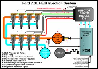 Wiring    diagram    1999 E350 right bank injector plug     Diesel