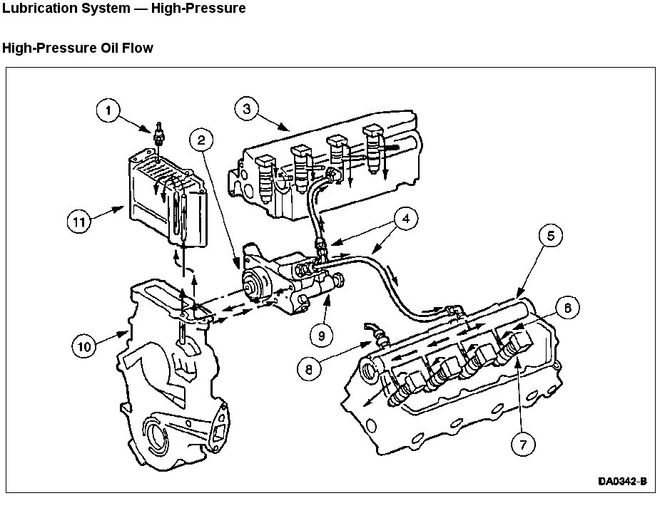 2288d1224278345 top end oil change hpop system flow 1998 ford mustang stereo wiring diagram 3 on 1998 ford mustang stereo wiring diagram