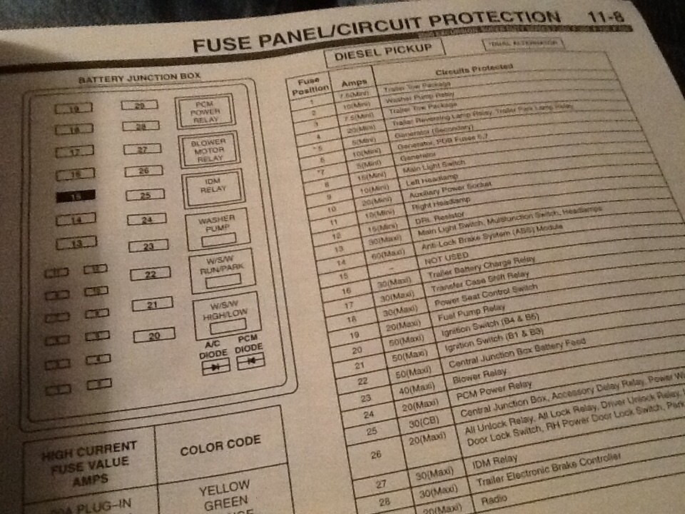 63897d1423438081-99-f350-underhood-fuse-25-image Underhood Fuse Box Diagram Ford F on 2001 ford f-250 fuse diagram, ford f-150 trailer light fuse, 1999 lincoln navigator fuse panel diagram, ford f-250 trailer light fuse, ford f-250 fuel pump relay, 2002 f-150 fuse diagram, ford f-250 ignition switch, 2001 ford expedition fuse panel diagram, 2004 ford taurus fuse panel diagram, f 250 diesel fuse diagram, f250 fuse panel diagram, 2006 f150 fuse panel diagram, 1989 ford bronco fuse diagram, 2002 ford f-250 fuse diagram, 2008 ford super duty fuse diagram, ford f-250 super duty fuse diagram, ford f-250 manual, 1993 ford f 150 engine diagram, 95 ford taurus fuse panel diagram, ford f-250 fuse box layout,