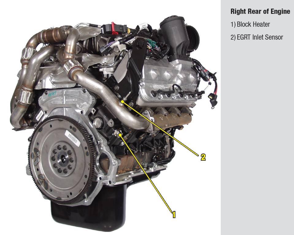 Engine Block Heater Location On 08 450 Diesel Forum