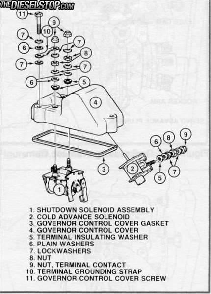 1987 f250 6 9l idi fuel issues - diesel forum