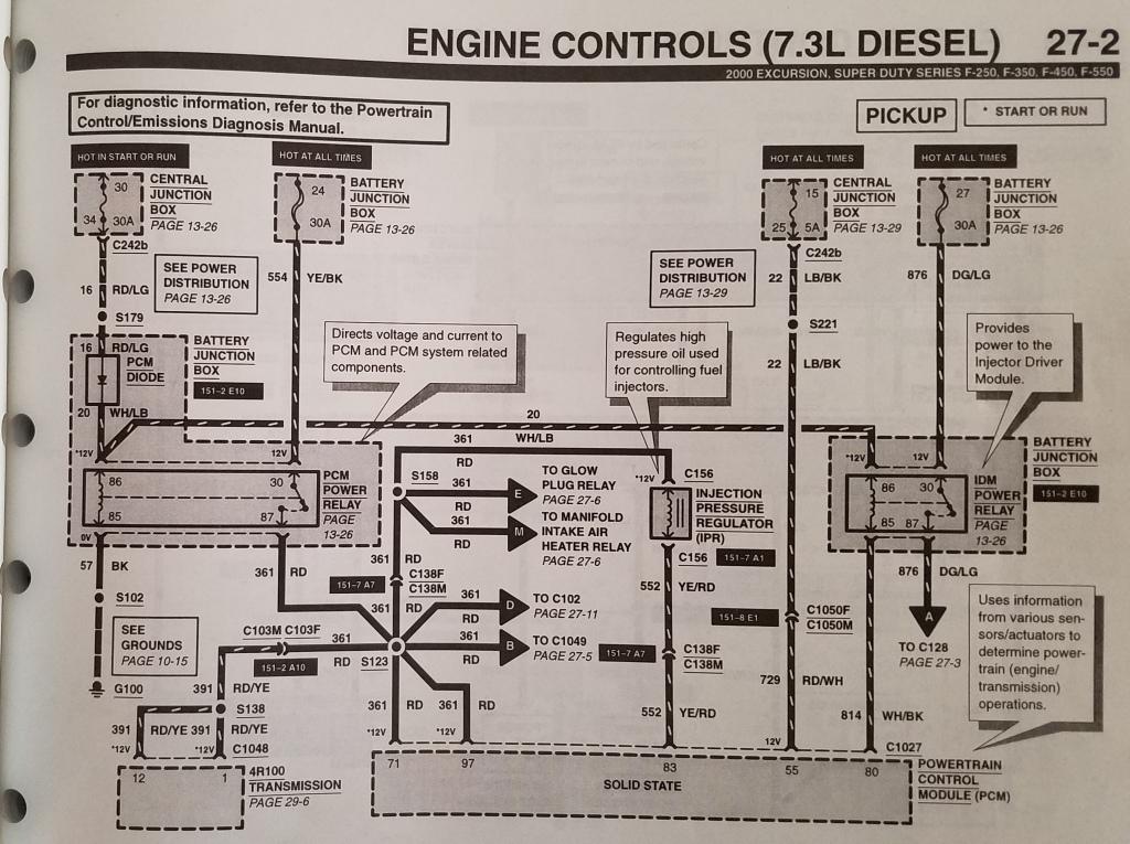 CA Smog Issue - OBDII Readiness - Diesel Forum