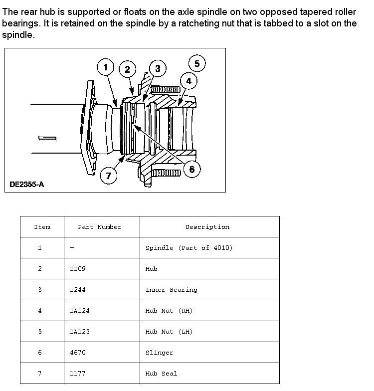 Rear Axle Schematic - Diesel Forum