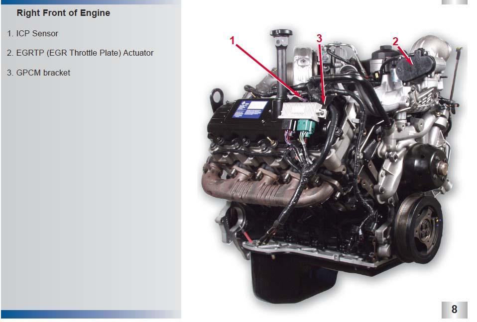 Engine Number 04 F350 - Diesel Forum