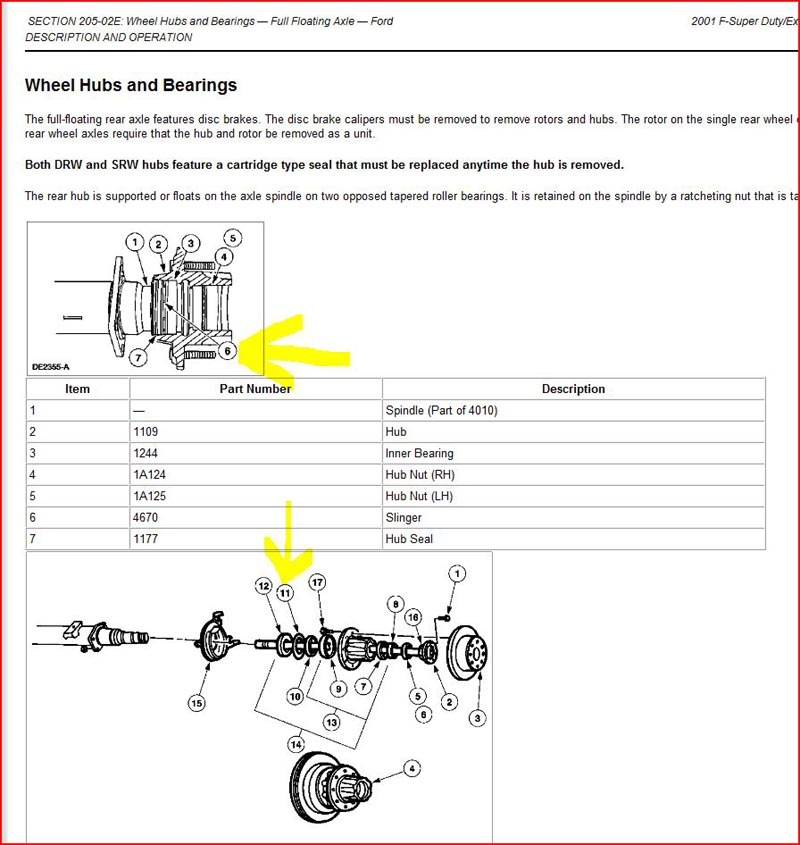 Axle hub oil slingers?-sd2.jpg