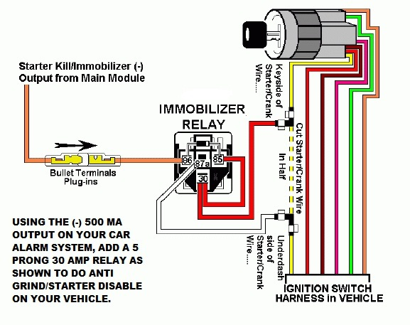 Need Help With Remote Start Installation Diesel Forum
