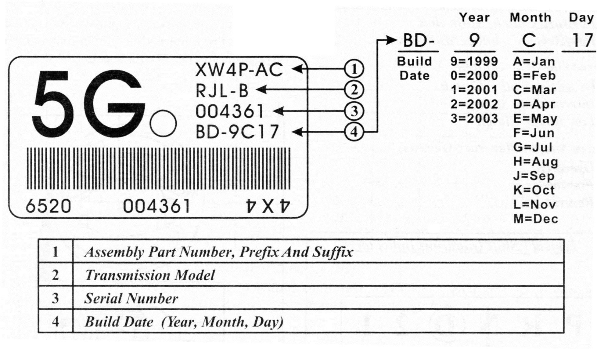 Ford e350 transmission identification