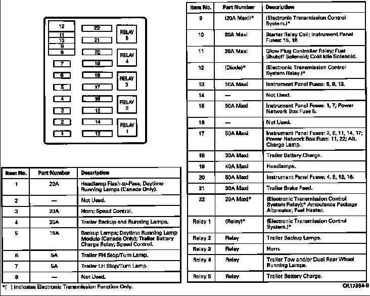 2006 F350 Stereo Wiring Diagram - Cars Wiring Diagram