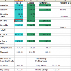 Cost Analysis of Car Vs Truck